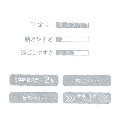 BR-022001