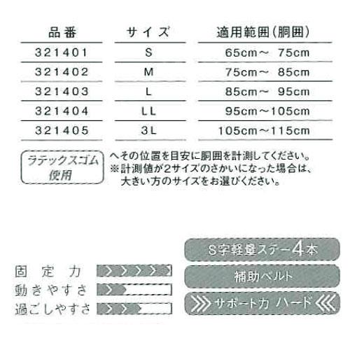 BR-022009